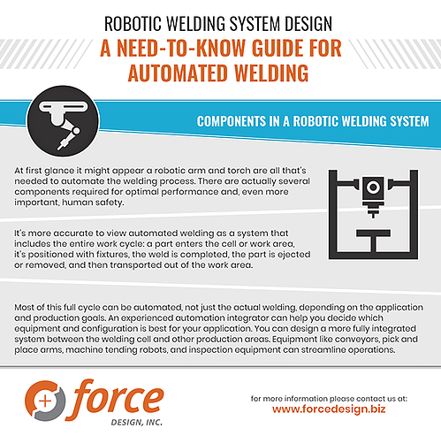 Components in a Robotic Welding System