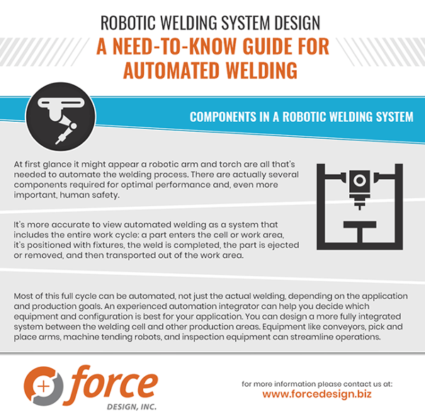 Robotic Welding System Design: A Need-to-Know Guide for Automated Welding